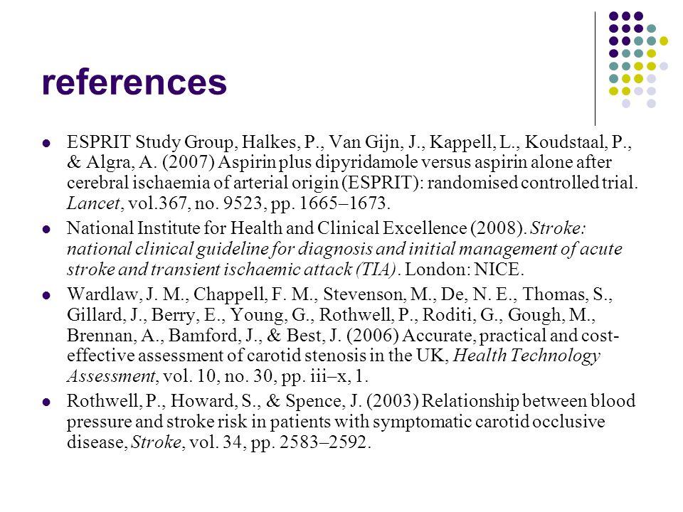 references ESPRIT Study Group, Halkes, P., Van Gijn, J., Kappell, L., Koudstaal, P., & Algra, A. (2007) Aspirin plus dipyridamole versus aspirin alone