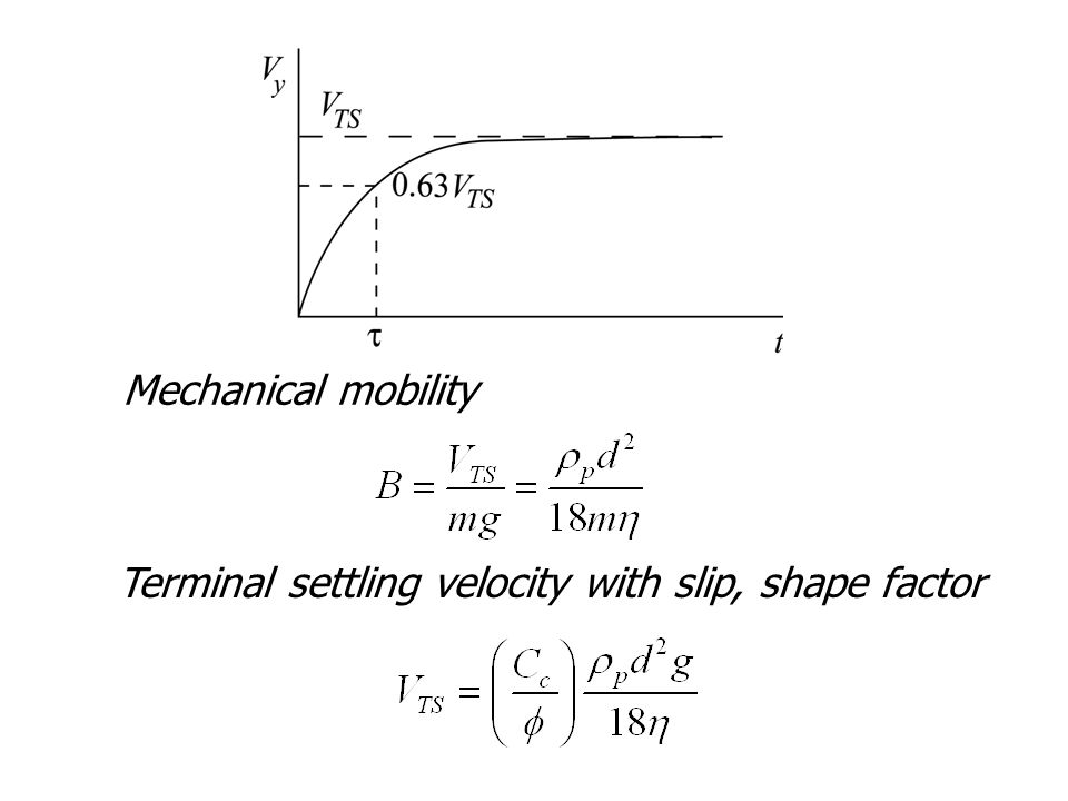 Mechanical mobility Terminal settling velocity with slip, shape factor