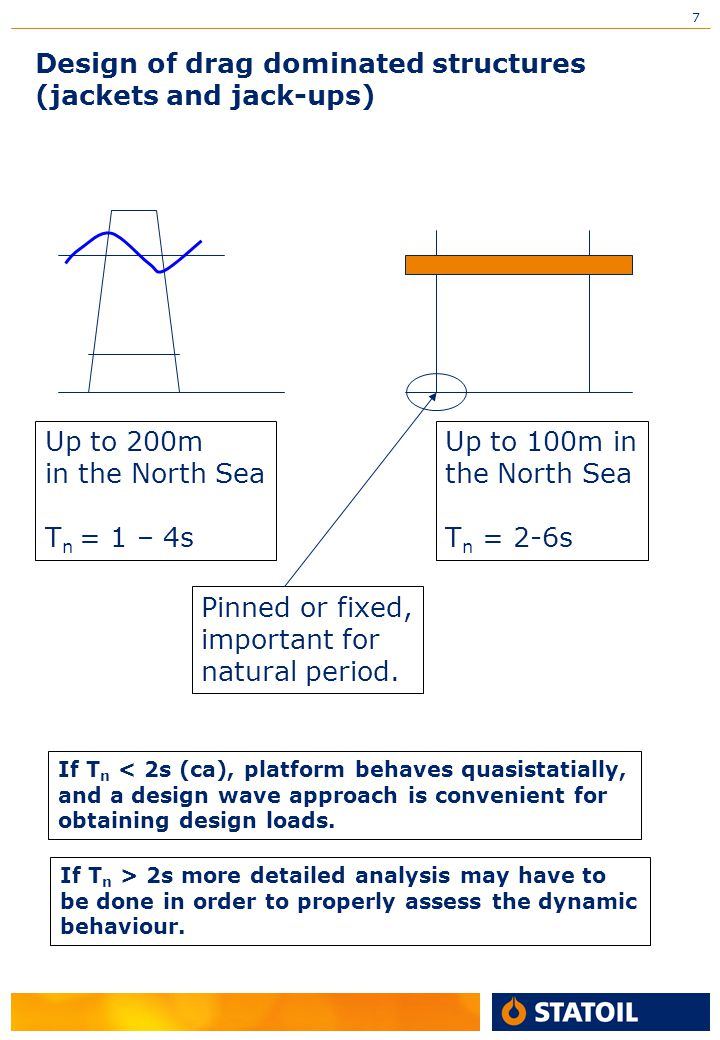 8 Design wave approach: a) A proper 10 -2 – load is obtained by exposing the structure to a regular wave with height equal to the 10 -2 height and a conservative associated wave period (often most unfavourable of 90% band).