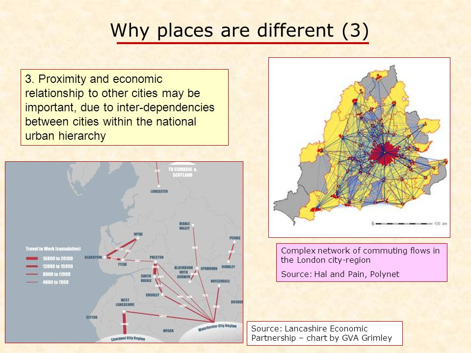 Why places are different (4) 4.