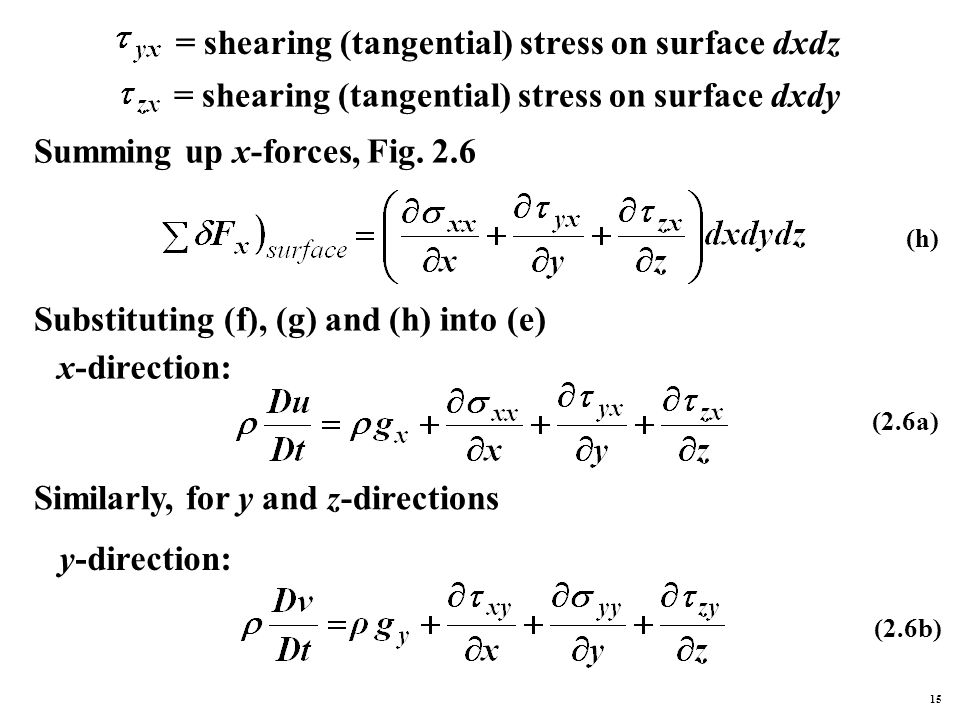 = shearing (tangential) stress on surface dxdz = shearing (tangential) stress on surface dxdy Summing up x-forces, Fig.