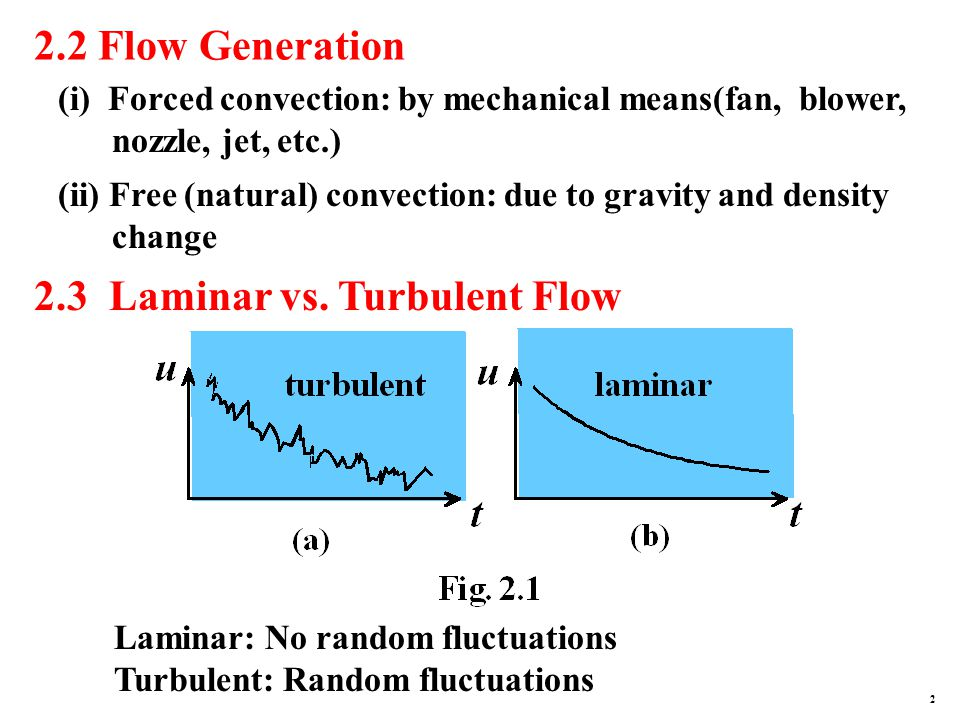 2.2 Flow Generation (i) Forced convection: by mechanical means(fan, blower, nozzle, jet, etc.) (ii) Free (natural) convection: due to gravity and density change 2.3 Laminar vs.