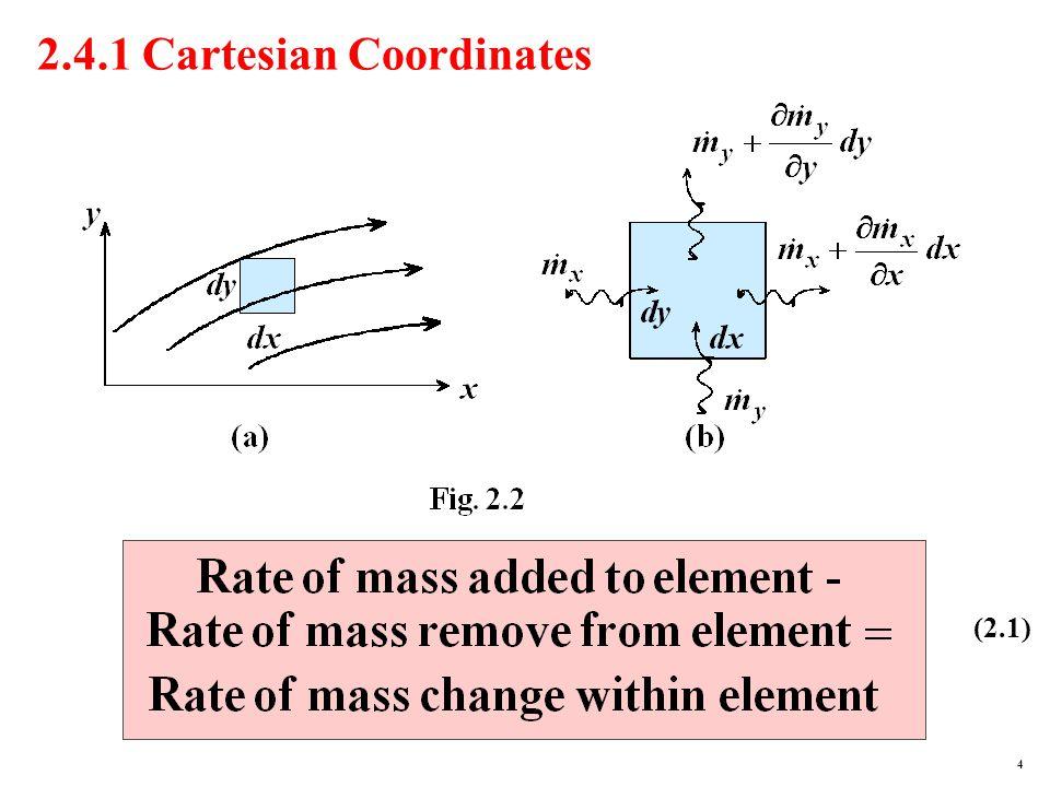 2.4.1 Cartesian Coordinates (2.1) 4