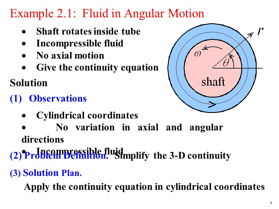 Example 2.1: Fluid in Angular Motion  Shaft rotates inside tube  Incompressible fluid  No axial motion  Give the continuity equation Solution (1) Observations  Cylindrical coordinates  No variation in axial and angular directions  Incompressible fluid (2) Problem Definition.Simplify the 3-D continuity (3) Solution Plan.
