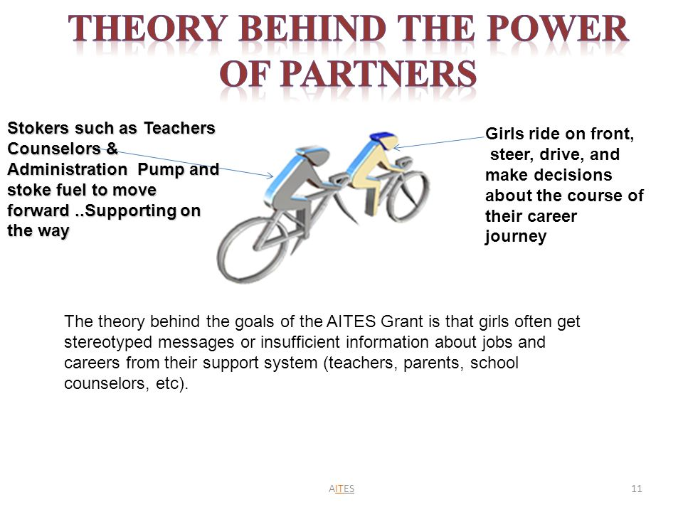 The theory behind the goals of the AITES Grant is that girls often get stereotyped messages or insufficient information about jobs and careers from th