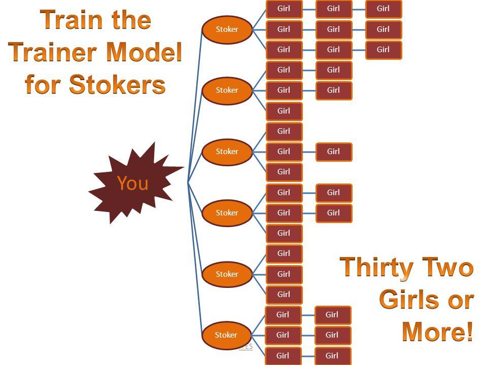 You Stoker Girl Stoker Girl Stoker Girl Stoker Girl Stoker Girl Stoker Girl