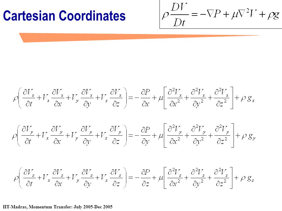 IIT-Madras, Momentum Transfer: July 2005-Dec 2005 Cartesian Coordinates