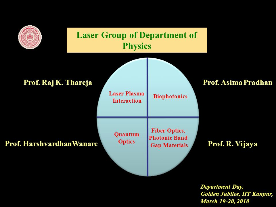 Laser Group of Department of Physics Prof.