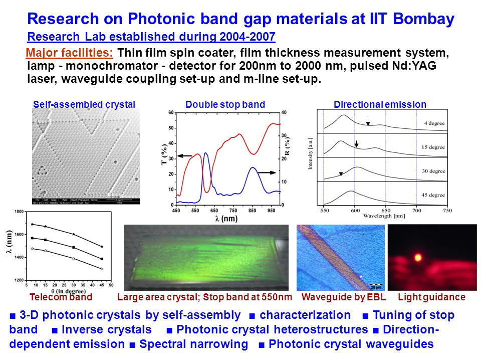 Research on Photonic band gap materials at IIT Bombay Research Lab established during 2004-2007 Major facilities: Thin film spin coater, film thickness measurement system, lamp - monochromator - detector for 200nm to 2000 nm, pulsed Nd:YAG laser, waveguide coupling set-up and m-line set-up.