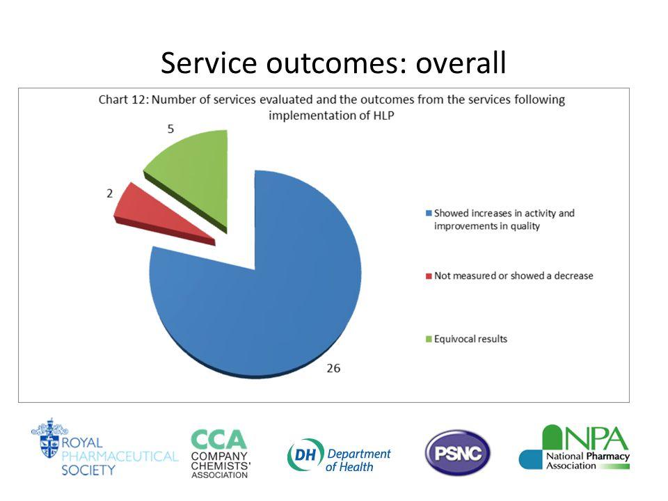 Service outcomes: overall