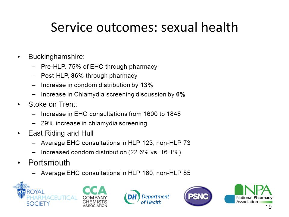 Service outcomes: sexual health Buckinghamshire: –Pre-HLP, 75% of EHC through pharmacy –Post-HLP, 86% through pharmacy –Increase in condom distribution by 13% –Increase in Chlamydia screening discussion by 6% Stoke on Trent: –Increase in EHC consultations from 1600 to 1848 –29% increase in chlamydia screening East Riding and Hull –Average EHC consultations in HLP 123, non-HLP 73 –Increased condom distribution (22.6% vs.