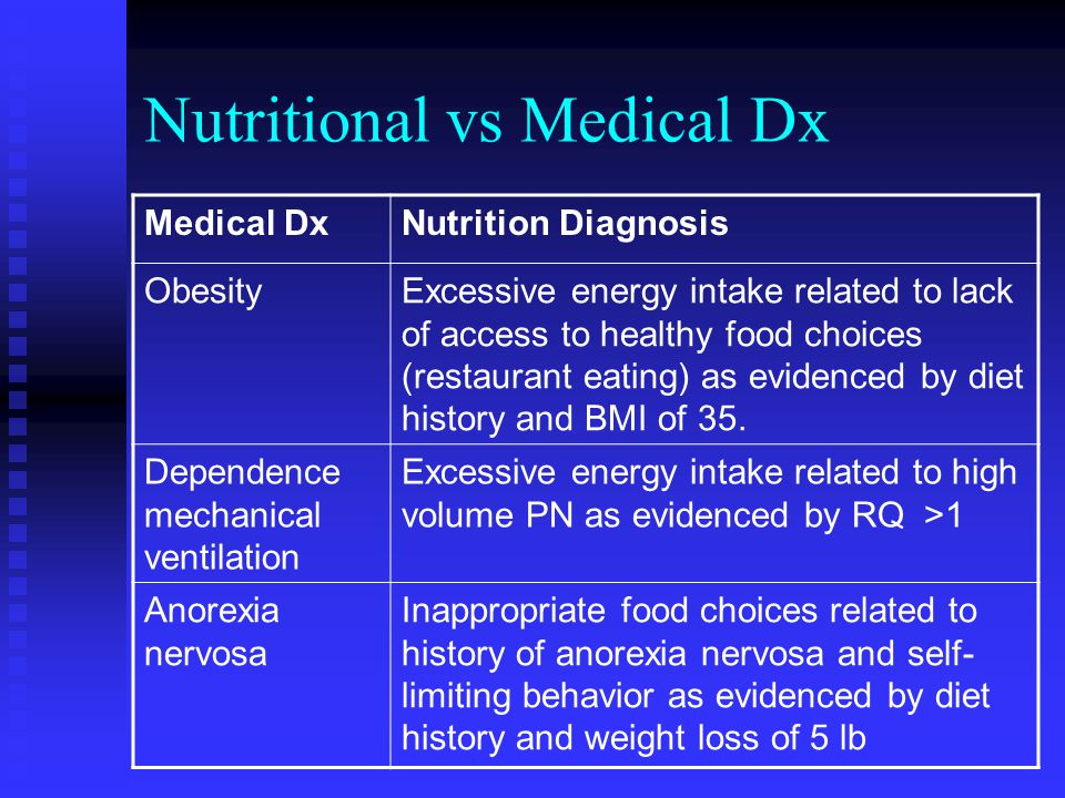 Nutritional vs Medical Dx Medical DxNutrition Diagnosis ObesityExcessive energy intake related to lack of access to healthy food choices (restaurant e