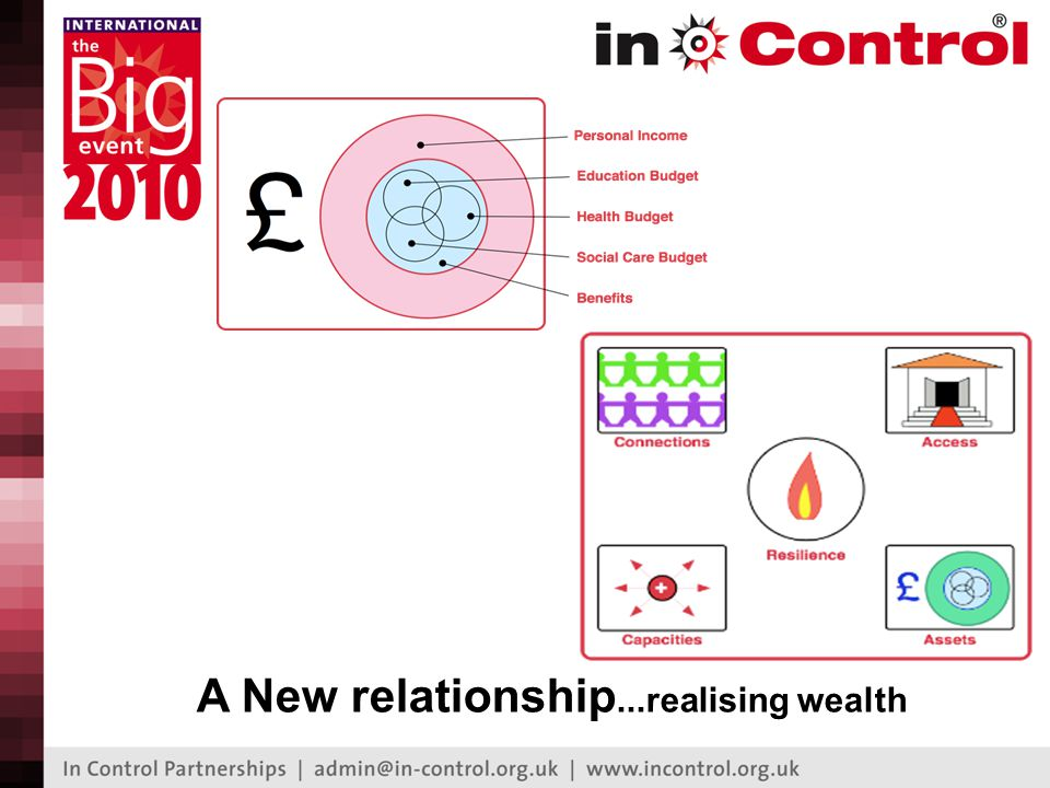 A New relationship...realising wealth