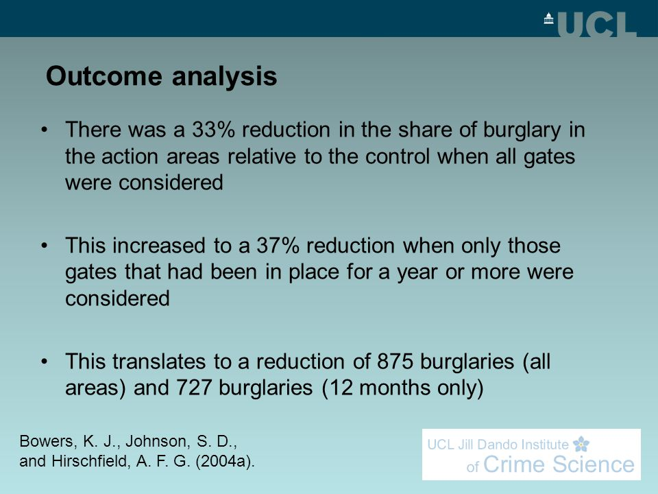Outcome analysis There was a 33% reduction in the share of burglary in the action areas relative to the control when all gates were considered This increased to a 37% reduction when only those gates that had been in place for a year or more were considered This translates to a reduction of 875 burglaries (all areas) and 727 burglaries (12 months only) Bowers, K.