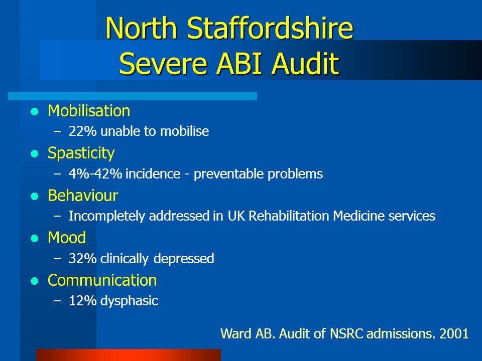 North Staffordshire Severe ABI Audit Mobilisation Spasticity Behaviour Mood Communication Ward AB.