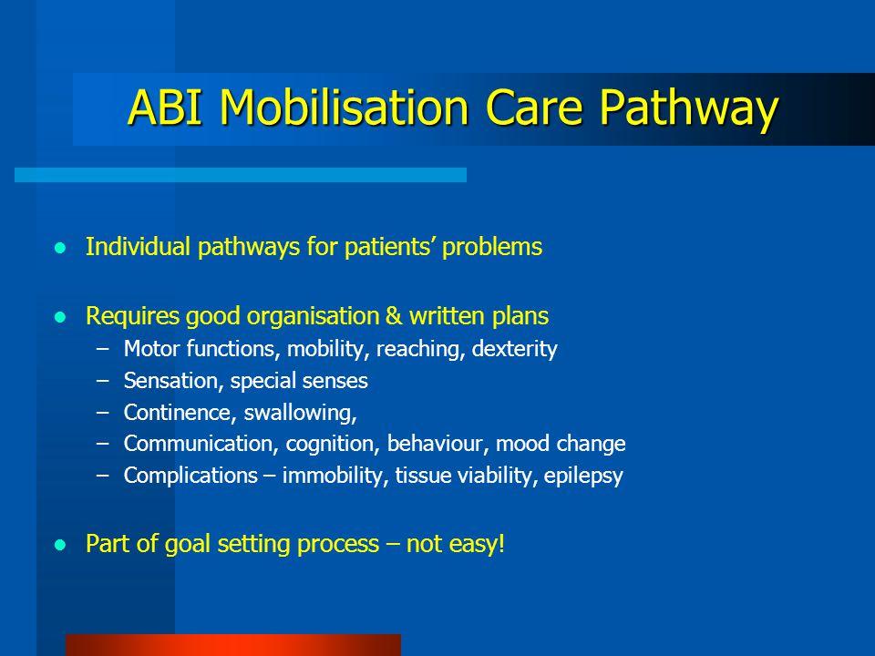ABI Mobilisation Care Pathway Evidence-based –Stoke on Trent audit, 2001 –Verplancke D, et al.