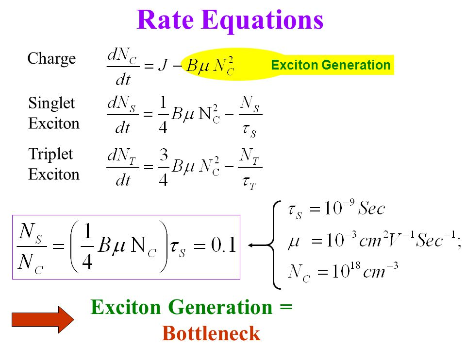 Charge Singlet Exciton Triplet Exciton Rate Equations Exciton Generation = Bottleneck Exciton Generation