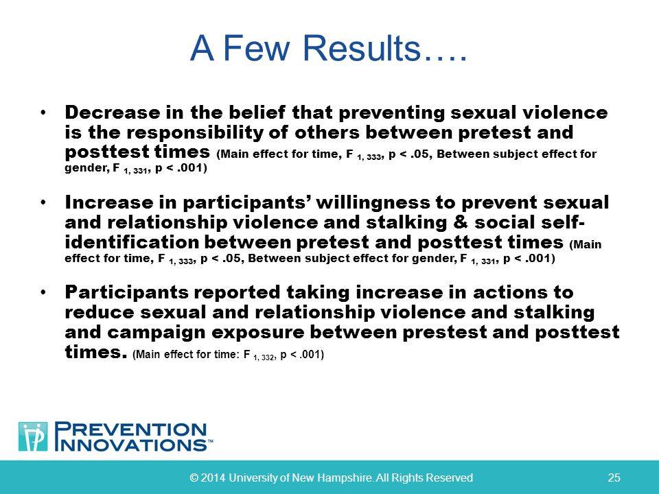 A Few Results…. Decrease in the belief that preventing sexual violence is the responsibility of others between pretest and posttest times (Main effect
