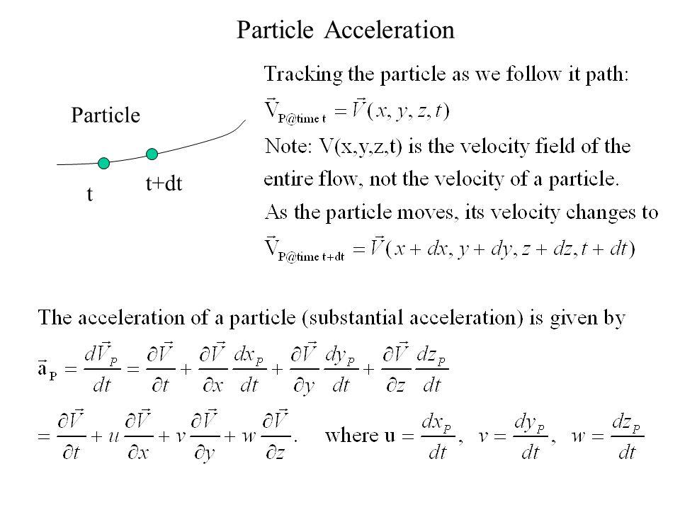 Particle Acceleration Particle t t+dt