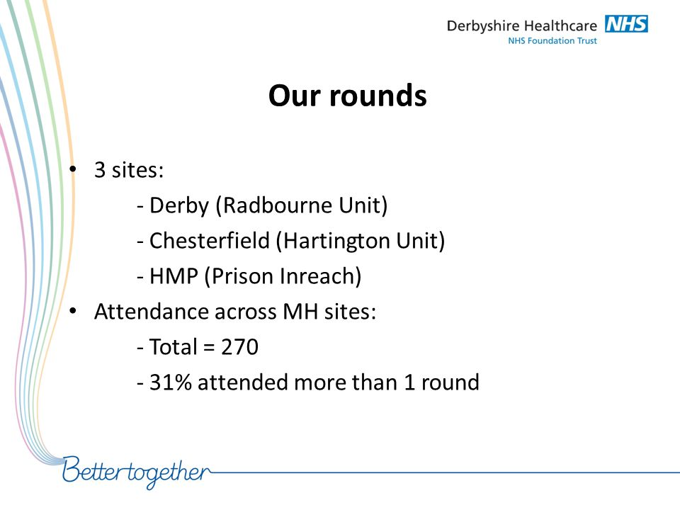 Our rounds 3 sites: - Derby (Radbourne Unit) - Chesterfield (Hartington Unit) - HMP (Prison Inreach) Attendance across MH sites: - Total = 270 - 31% a