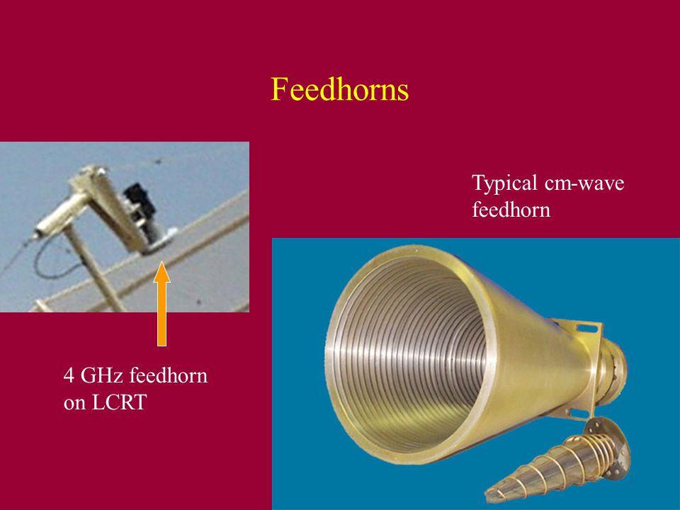 Feedhorns 4 GHz feedhorn on LCRT Typical cm-wave feedhorn