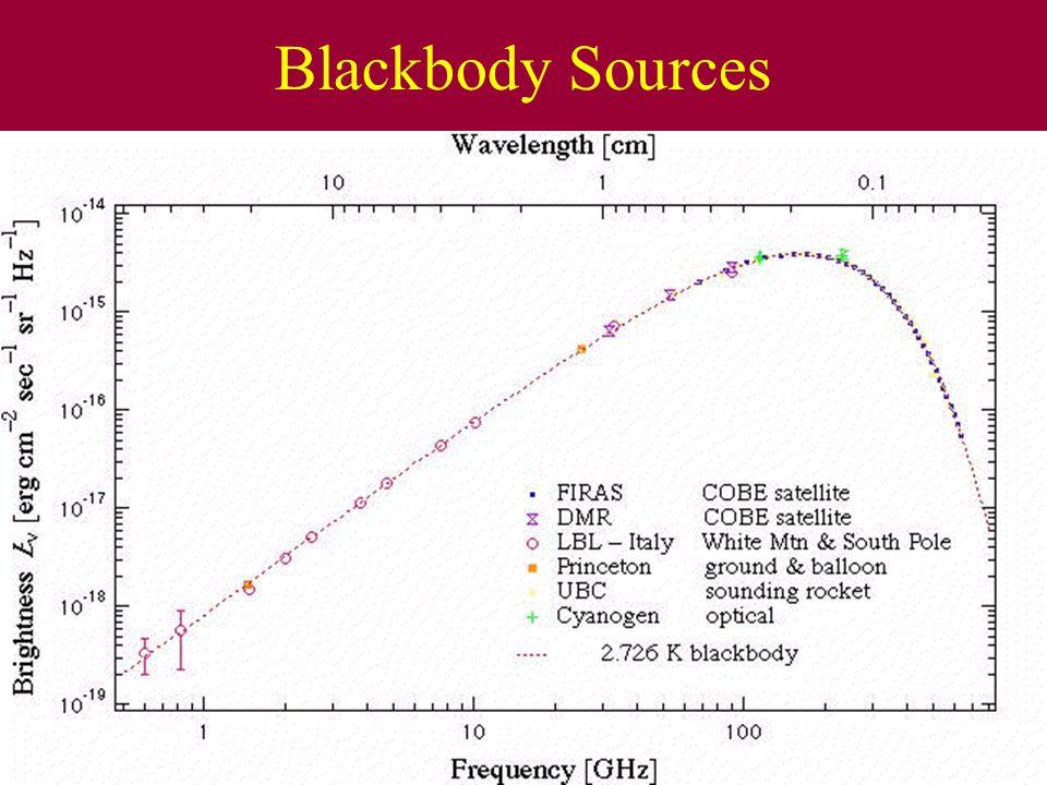 Radiotelescope Characteristics Gain & effective area Beam, sidelobes, stray radiation Sensitivity, noise & integration time Polarization & Stoke's parameters