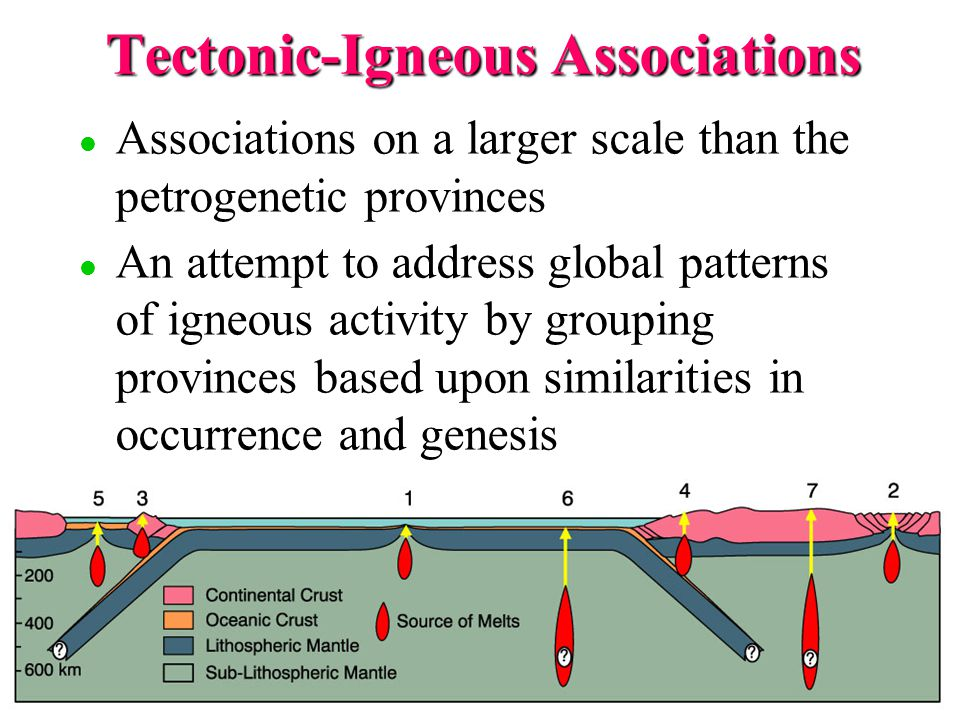 Tectonic-Igneous Associations l l Associations on a larger scale than the petrogenetic provinces l l An attempt to address global patterns of igneous activity by grouping provinces based upon similarities in occurrence and genesis