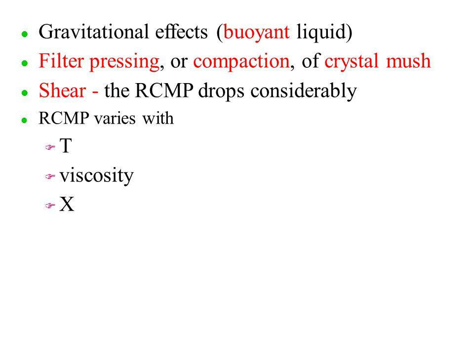 l l Gravitational effects (buoyant liquid) l l Filter pressing, or compaction, of crystal mush l l Shear - the RCMP drops considerably l l RCMP varies with F F T F F viscosity F F X