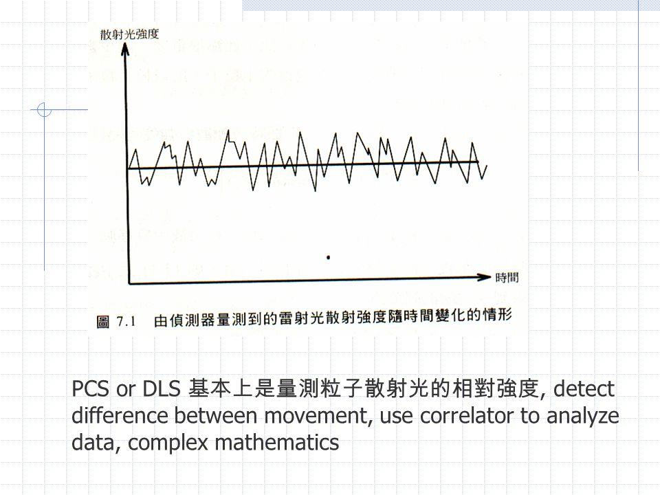 PCS or DLS 基本上是量測粒子散射光的相對強度, detect difference between movement, use correlator to analyze data, complex mathematics