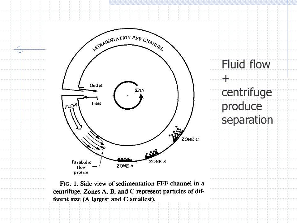 Fluid flow + centrifuge produce separation
