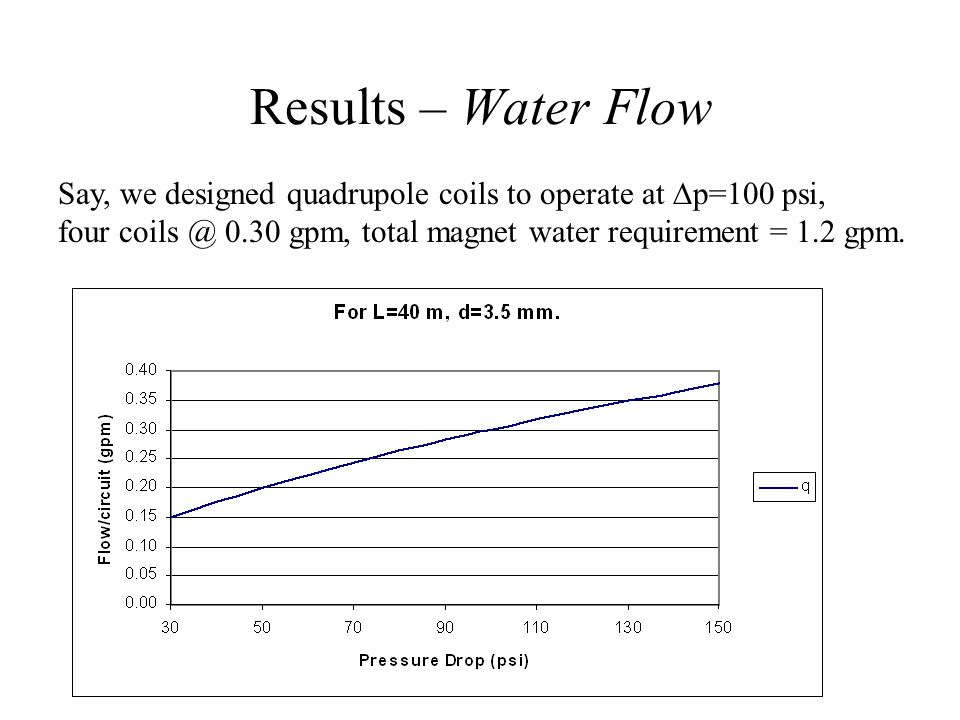 Results – Water Flow Say, we designed quadrupole coils to operate at  p=100 psi, four coils @ 0.30 gpm, total magnet water requirement = 1.2 gpm.