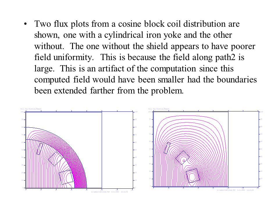 Two flux plots from a cosine block coil distribution are shown, one with a cylindrical iron yoke and the other without.
