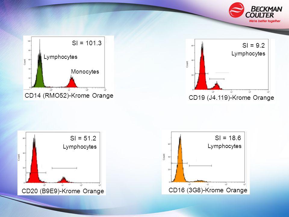 CD14 (RMO52)-Krome Orange SI = 101.3 Lymphocytes Monocytes CD20 (B9E9)-Krome Orange SI = 51.2 Lymphocytes CD16 (3G8)-Krome Orange SI = 18.6 Lymphocytes SI = 9.2 Lymphocytes CD19 (J4.119)-Krome Orange