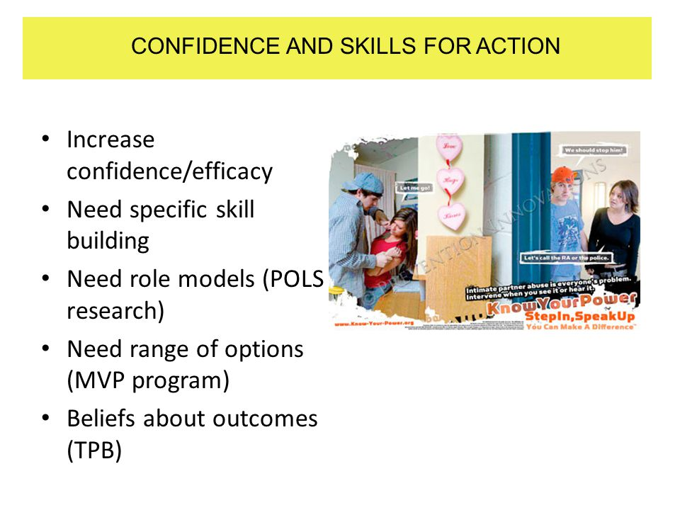 Increase confidence/efficacy Need specific skill building Need role models (POLS research) Need range of options (MVP program) Beliefs about outcomes (TPB) CONFIDENCE AND SKILLS FOR ACTION