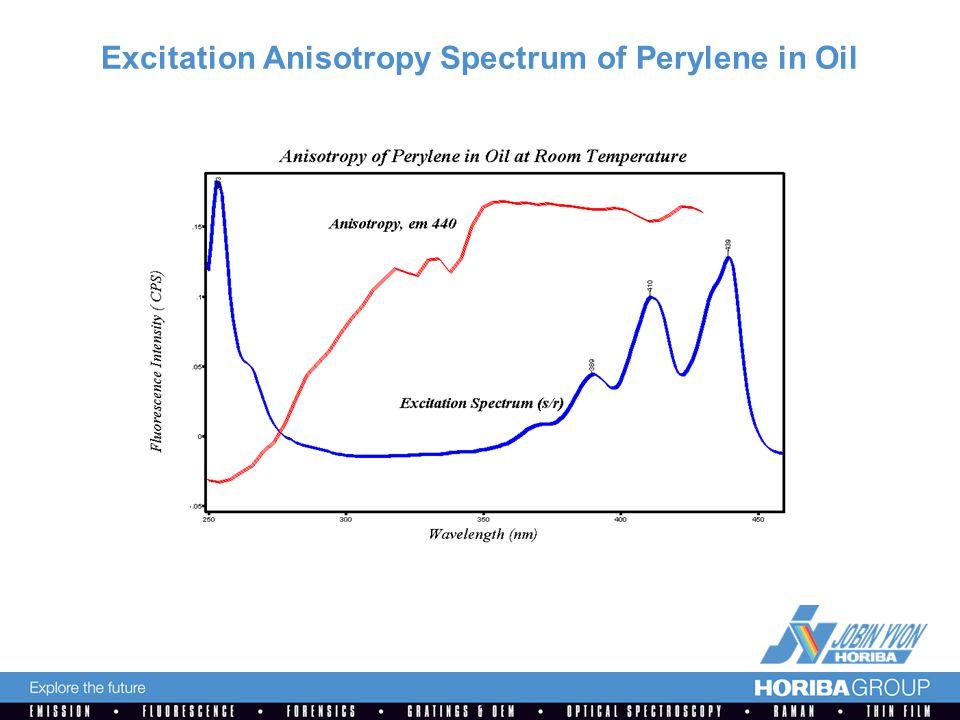 Excitation Anisotropy Spectrum of Perylene in Oil
