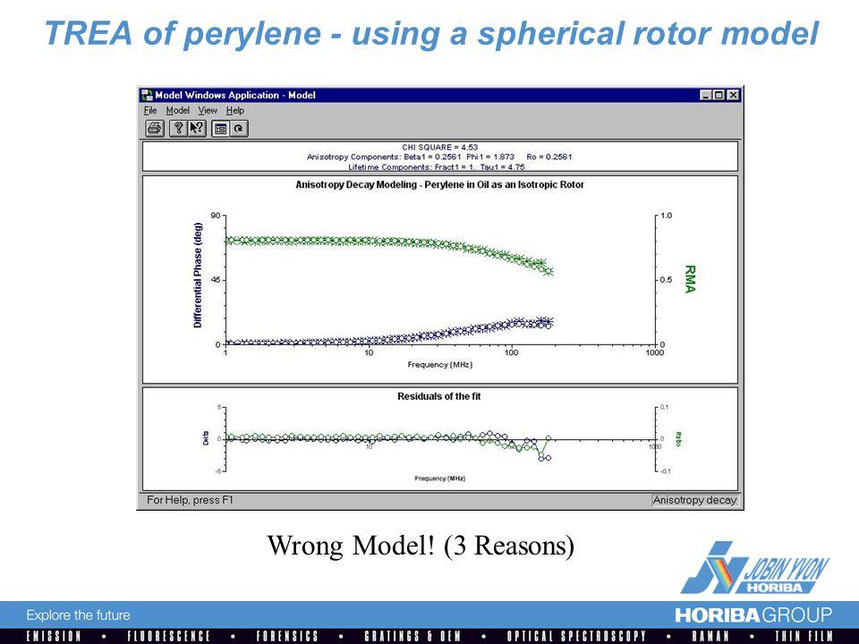 TREA of perylene - using a spherical rotor model Wrong Model! (3 Reasons)