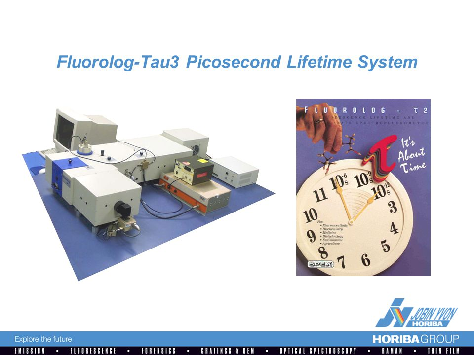 Fluorolog-Tau3 Picosecond Lifetime System