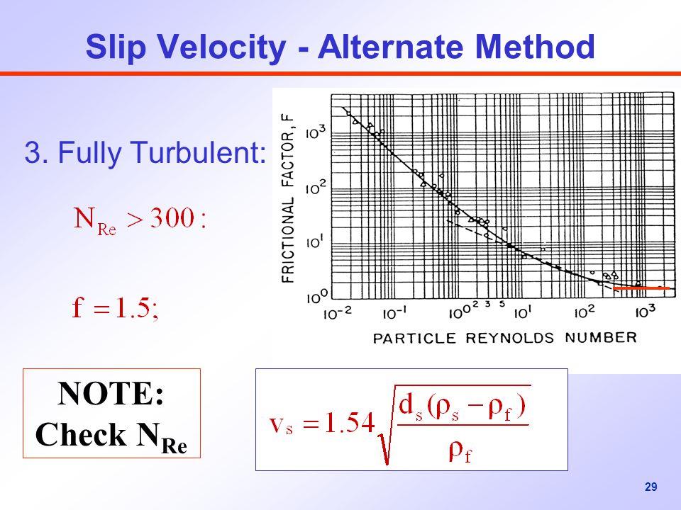 29 3. Fully Turbulent: Slip Velocity - Alternate Method NOTE: Check N Re