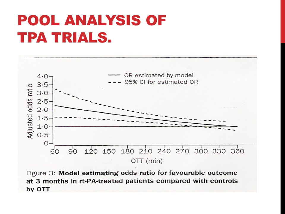 POOL ANALYSIS OF TPA TRIALS.