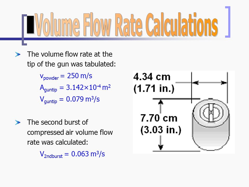 The volume flow rate at the tip of the gun was tabulated: v powder = 250 m/s A guntip = 3.142×10 -4 m 2 V guntip = 0.079 m 3 /s The second burst of compressed air volume flow rate was calculated: V 2ndburst = 0.063 m 3 /s
