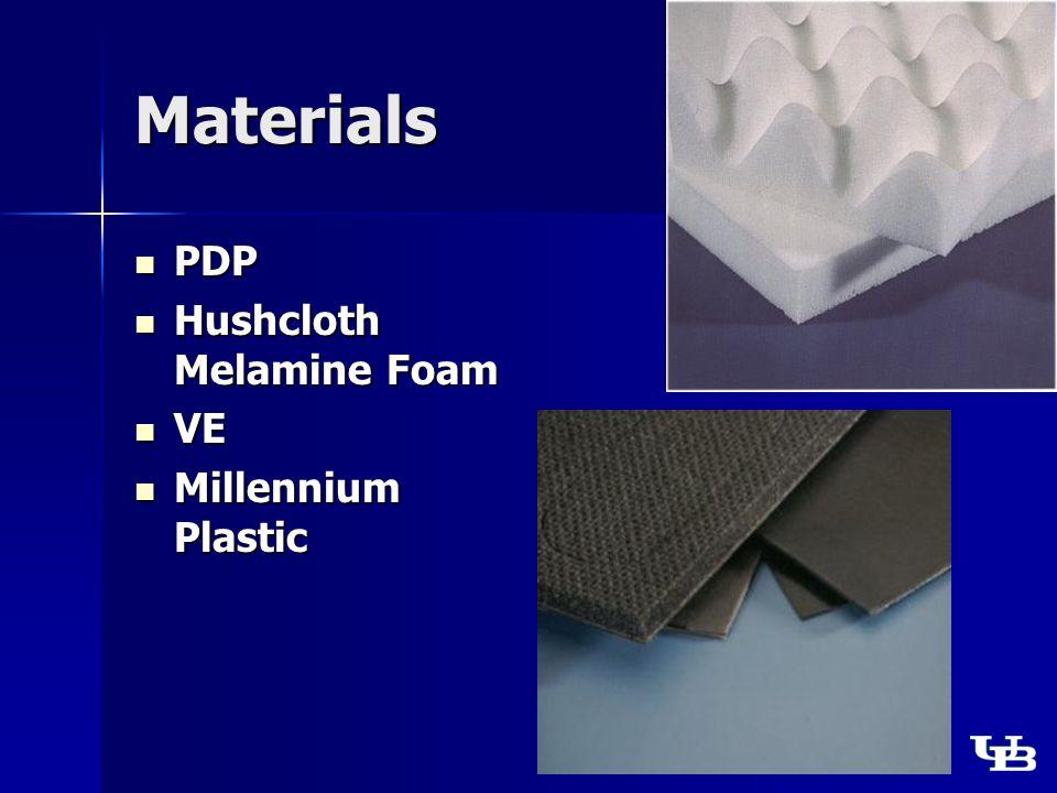 Materials PDP PDP Hushcloth Melamine Foam Hushcloth Melamine Foam VE VE Millennium Plastic Millennium Plastic
