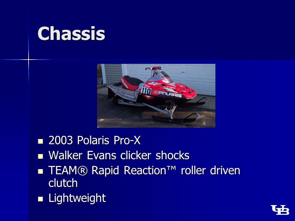 Chassis 2003 Polaris Pro-X 2003 Polaris Pro-X Walker Evans clicker shocks Walker Evans clicker shocks TEAM® Rapid Reaction™ roller driven clutch TEAM® Rapid Reaction™ roller driven clutch Lightweight Lightweight