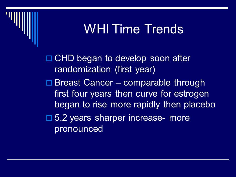 WHI Time Trends  CHD began to develop soon after randomization (first year)  Breast Cancer – comparable through first four years then curve for estrogen began to rise more rapidly then placebo  5.2 years sharper increase- more pronounced