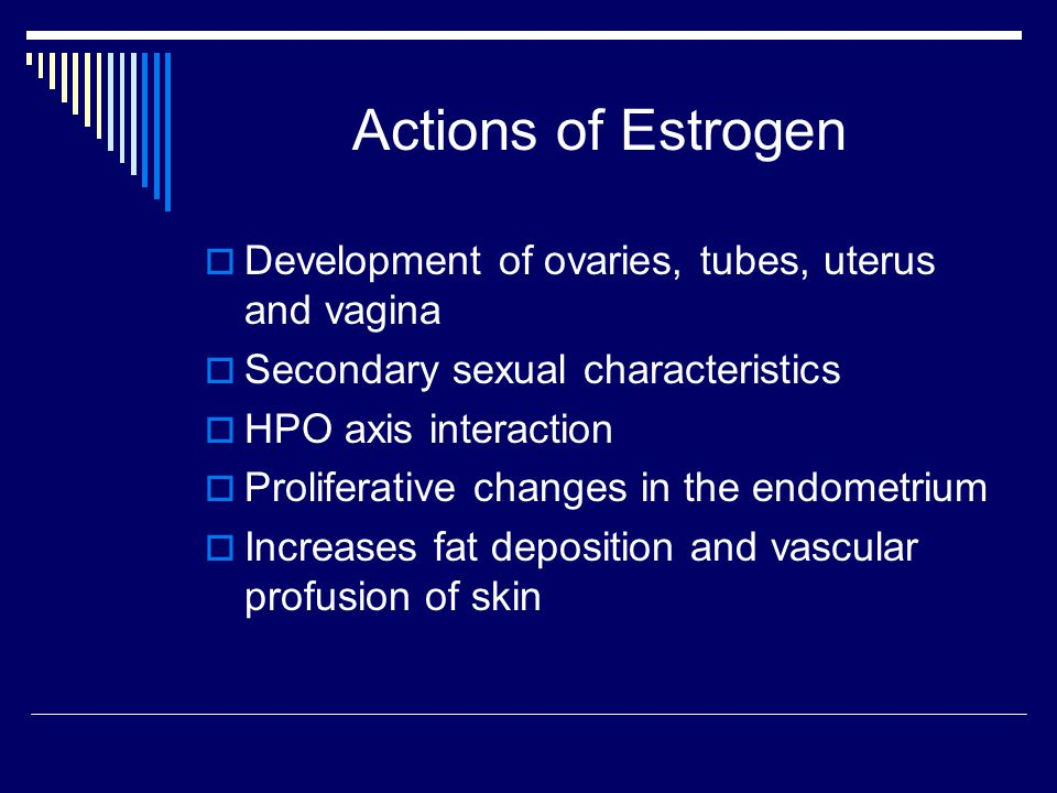 Actions of Estrogen  Development of ovaries, tubes, uterus and vagina  Secondary sexual characteristics  HPO axis interaction  Proliferative changes in the endometrium  Increases fat deposition and vascular profusion of skin