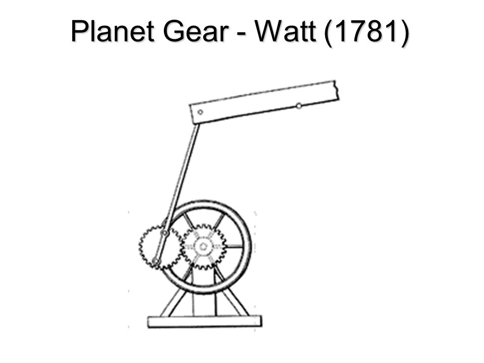 Planet Gear - Watt (1781)
