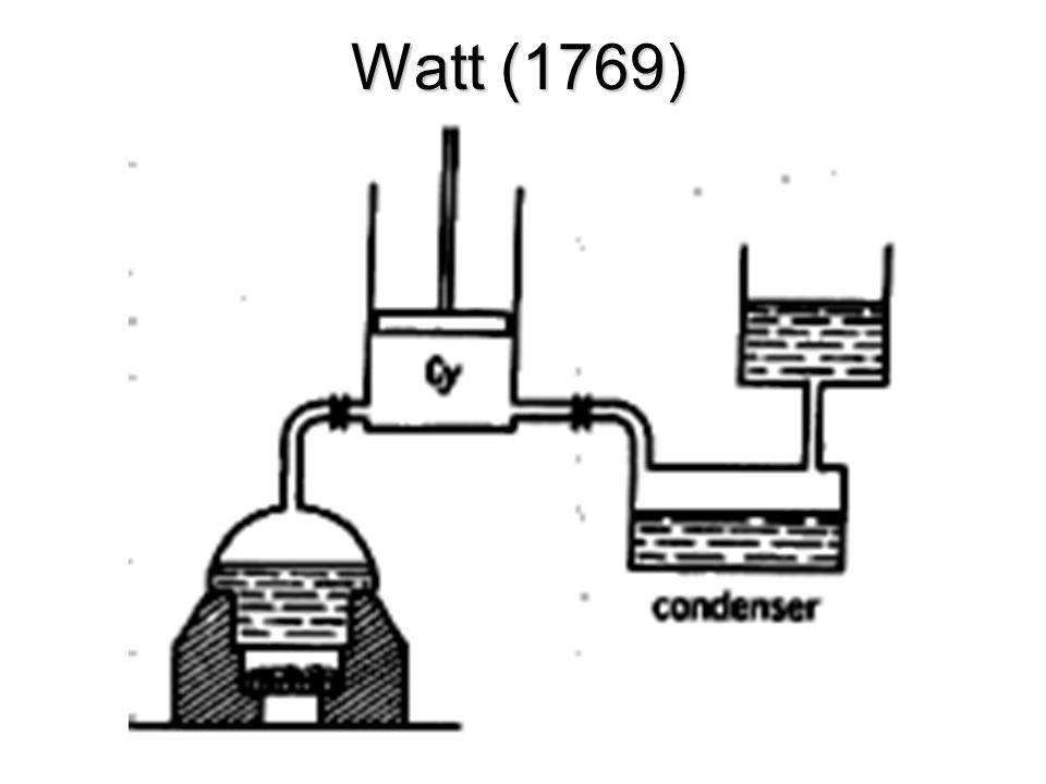 Watt (1769)