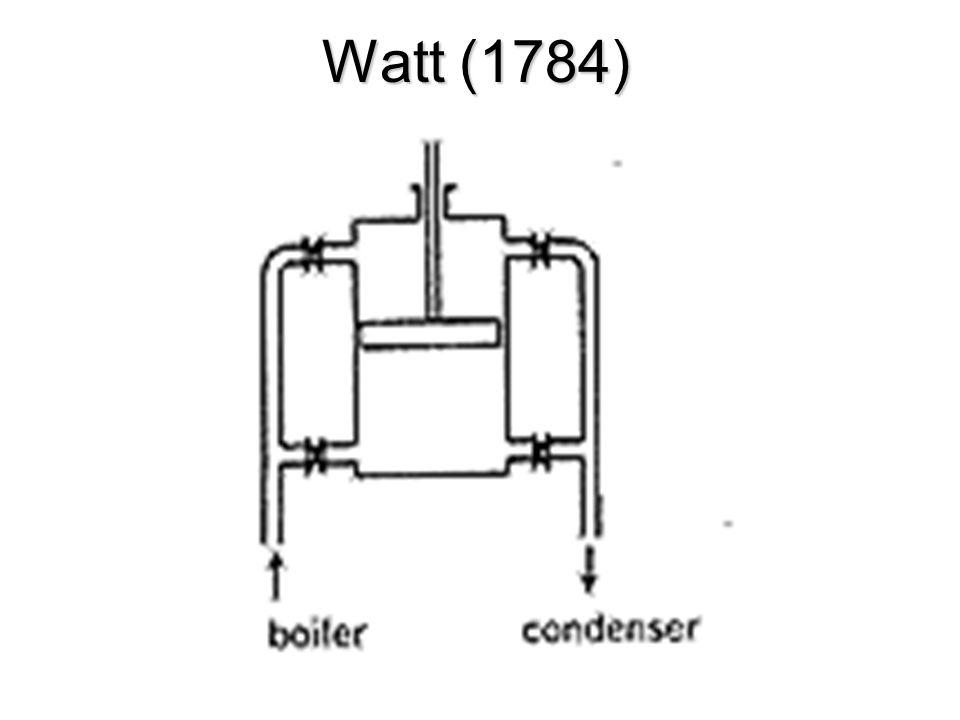 Watt (1784)