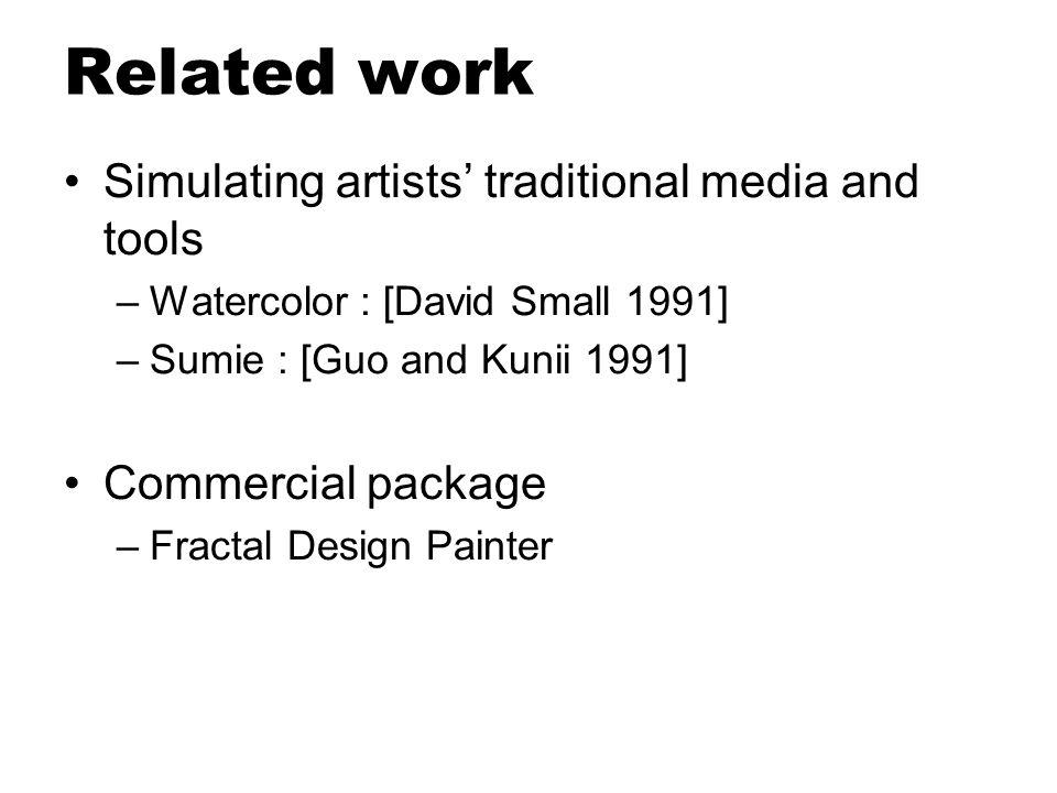 Background Properties of watercolor –Watercolor paper –Pigment –Binder –Surfactant