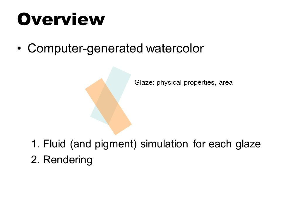Fluid simulation Derivation of Navier-Stoke Eqn.(4/5) –Governing Eq.: –Forces: Gravity: Viscosity: Pressure: Applying Capillary Flow Moving Water Moving Pigments Transferring Pigments