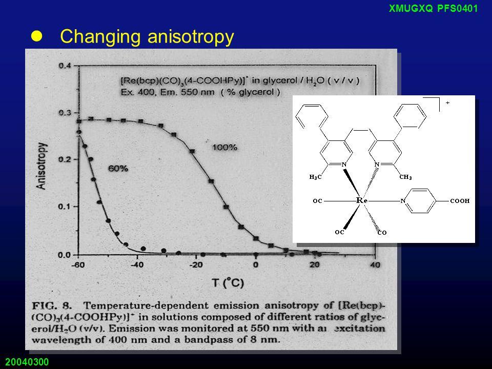 20040300 XMUGXQ PFS0401 Changing anisotropy